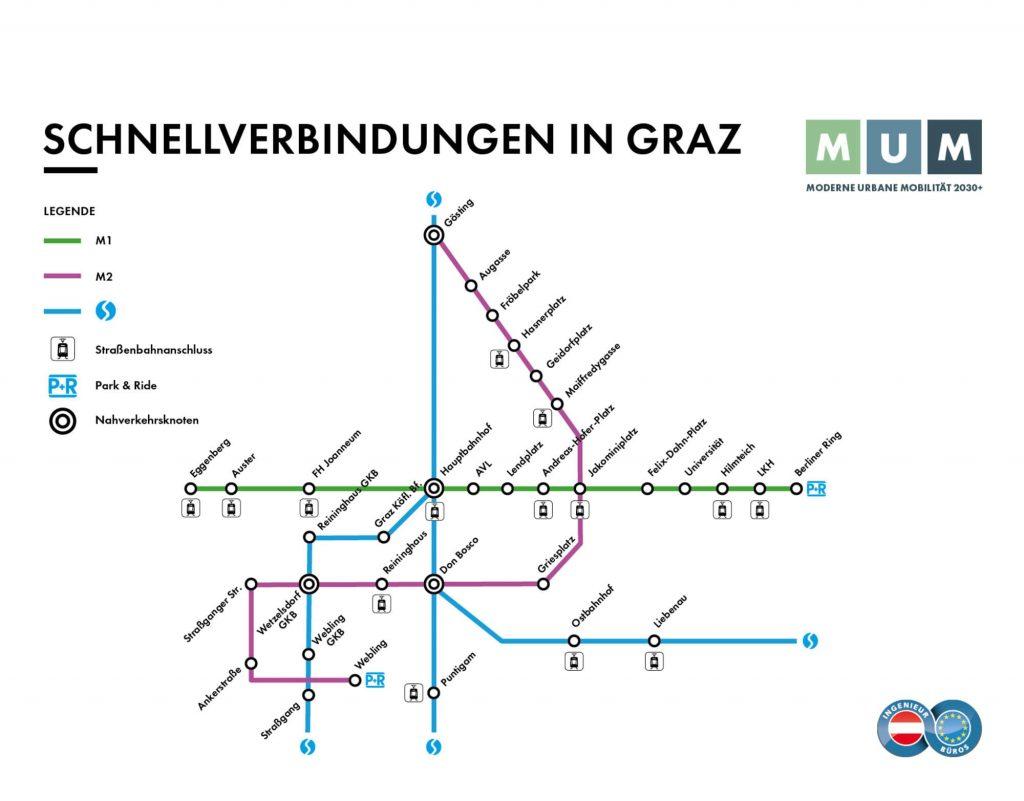 Metro Plan für Graz
